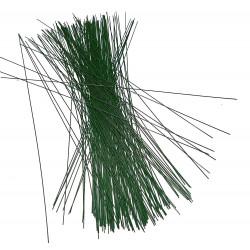 Aranžérsky drôt zelený 1,2...
